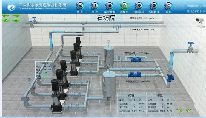 泵站自动化远程监控