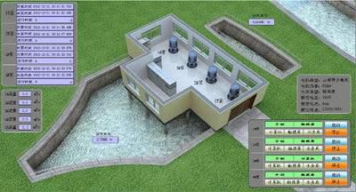 河闸口信息化远程监控系统