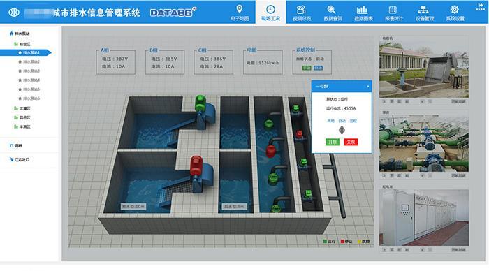 排水泵站自动化远程控制