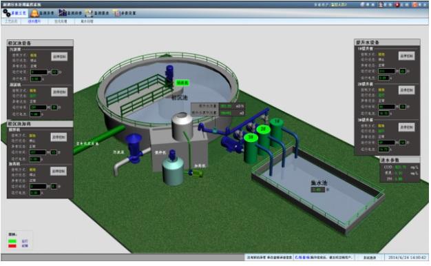 污水厂自动化远程控制系统